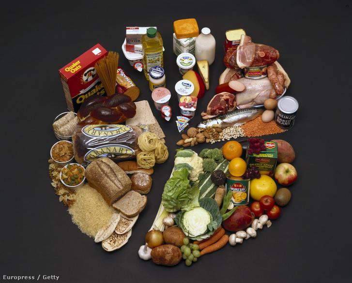 mit kell enni, hogy drámaian fogyjon karcsúsító body nz