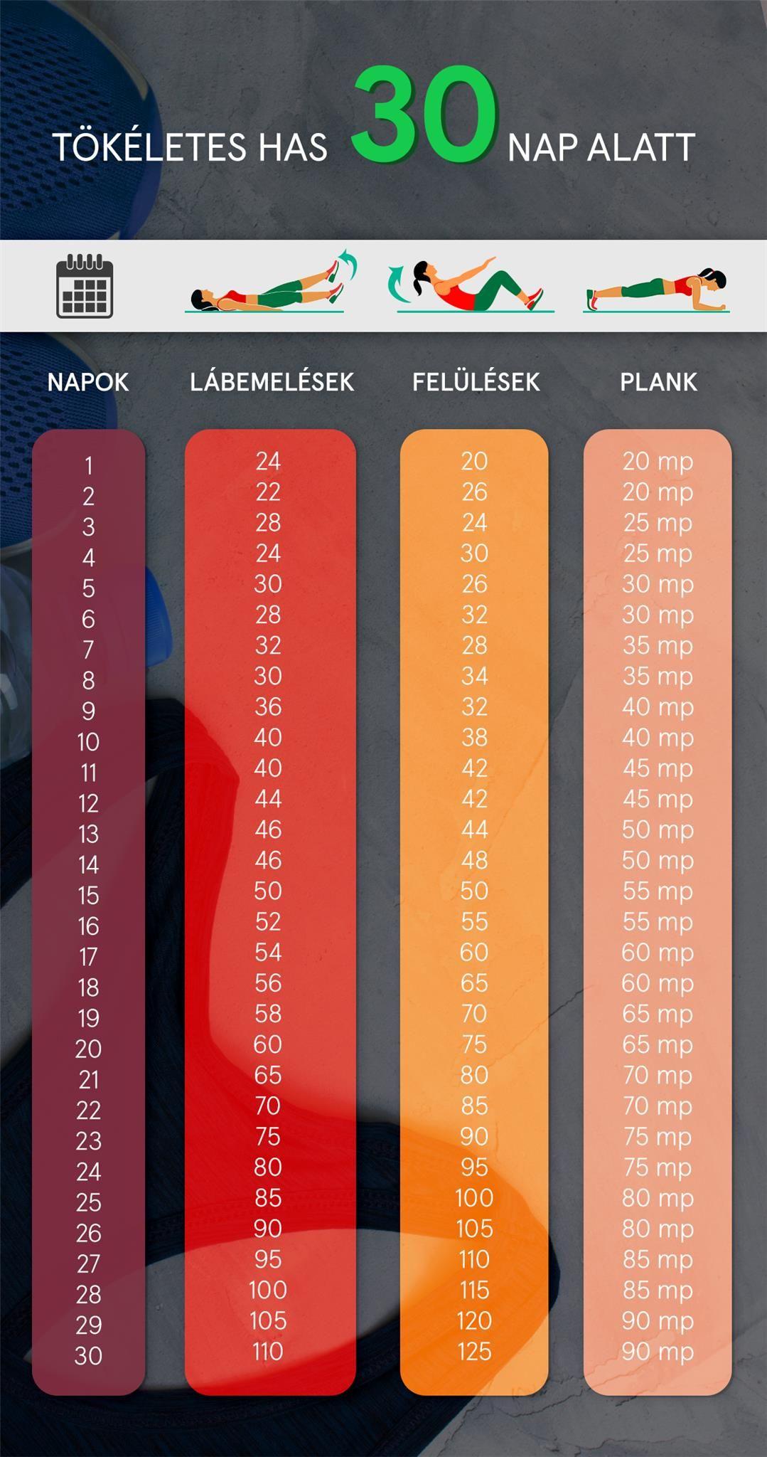testtömeg-index a fogyáshoz top 50 zsírégető