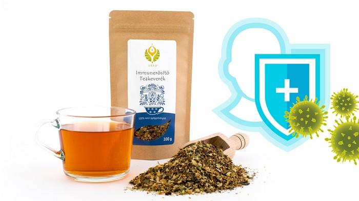 gyorsabb karcsúsító tea