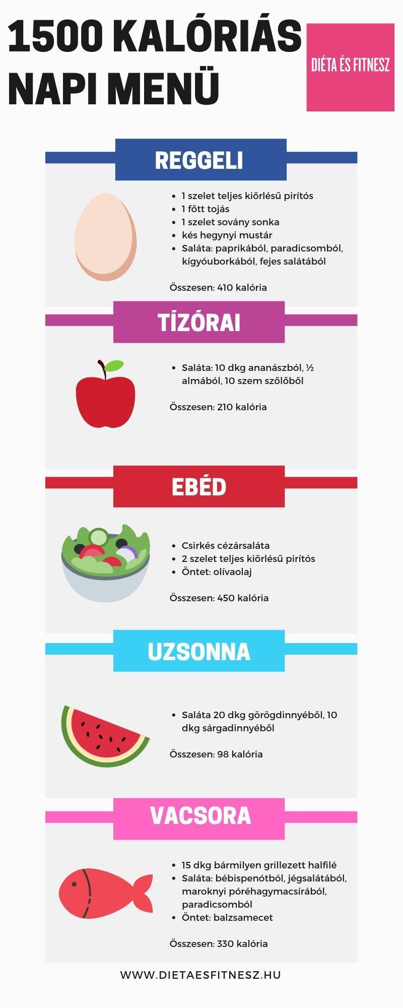 kalória diéta gyakori kérdések