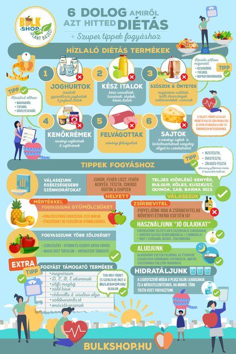 hogyan lehet fogyni és egészségesebben táplálkozni fogyás alacsony spermiumszám
