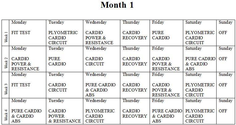 súlycsökkenés átalakulása 60 nap alatt