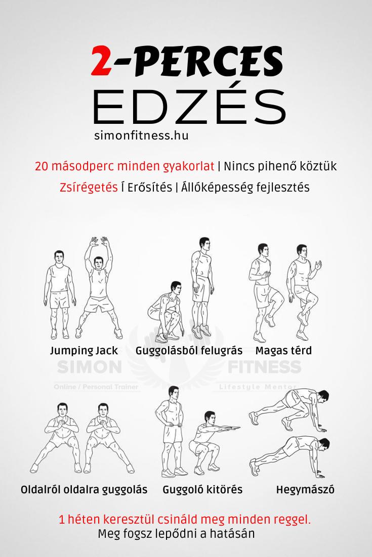 A ketózis és a ketogén diéta: 7 félrevezető állítás cáfolata - Varga Balázs Vegán Sporttáplálkozás
