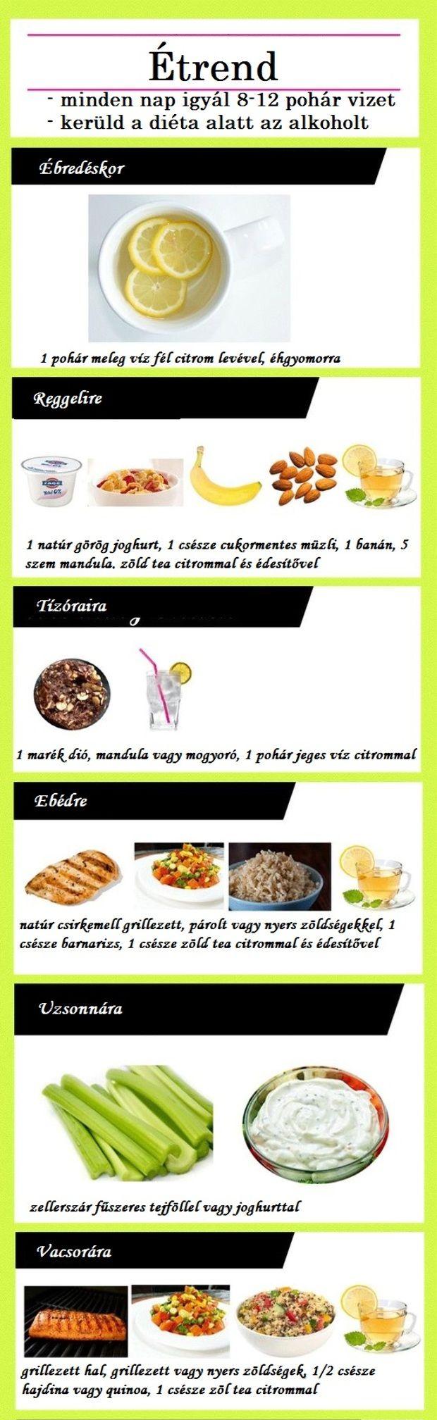étkezés a fogyás előkészítéséhez