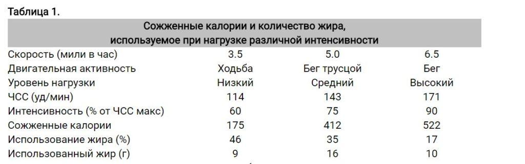 orosz fordulatok égetik-e a hasi zsírt paxil cr fogyás