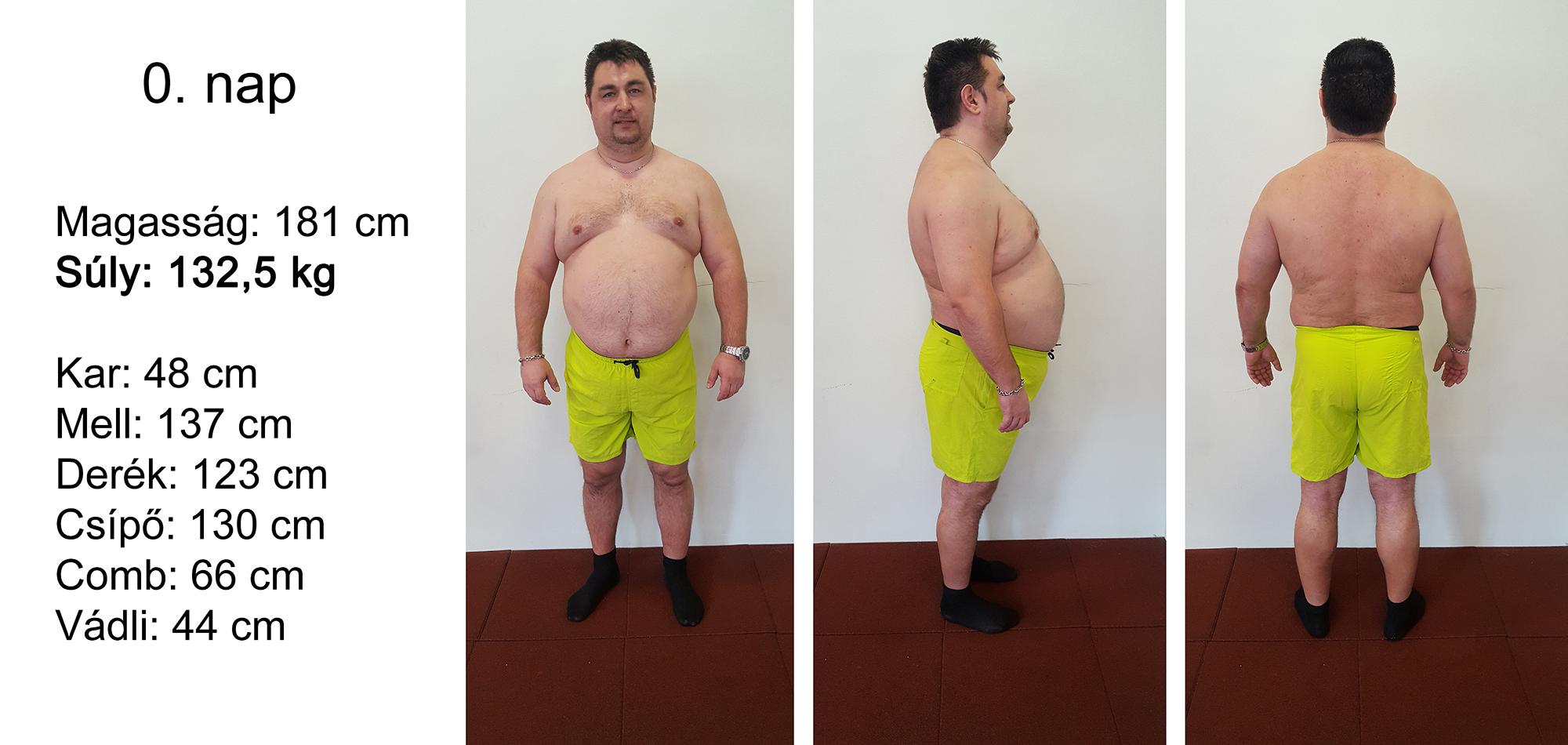 36 kg súlycsökkenés a zsírvesztés miatt átugorva