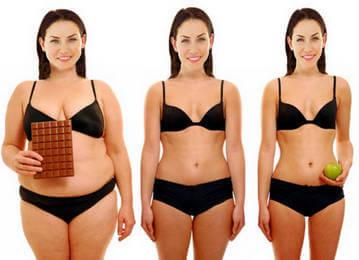 elégetni a zsírt rövid idő alatt