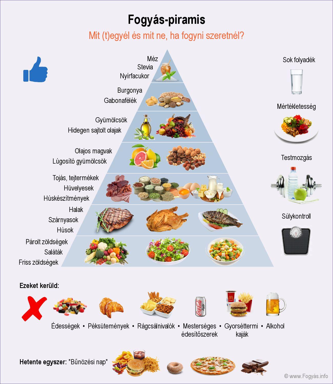 5 napos folyadék diéta lisztmentes diéta