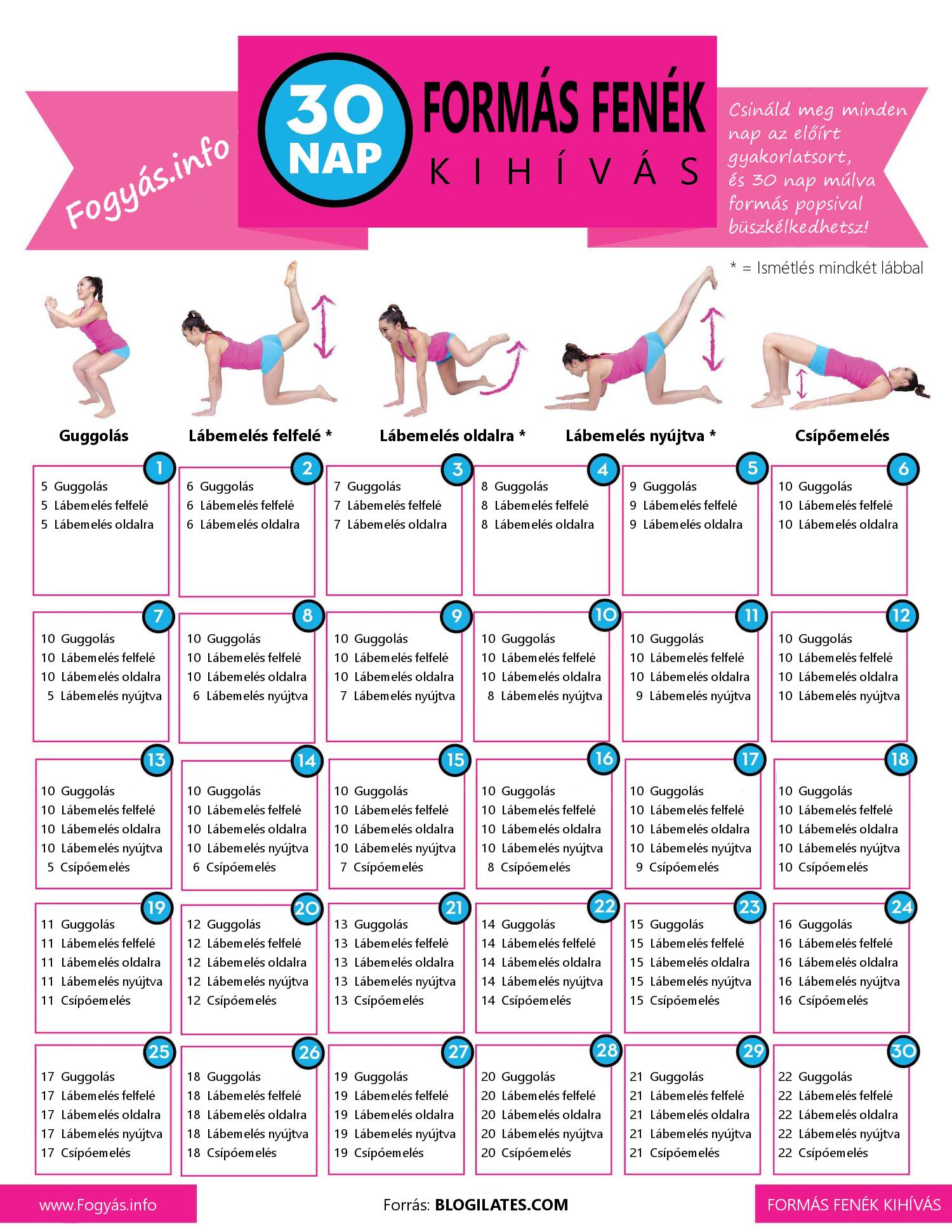 A 60 napos diéta titka – Fogyókúra segítség neked a fogyáshoz!