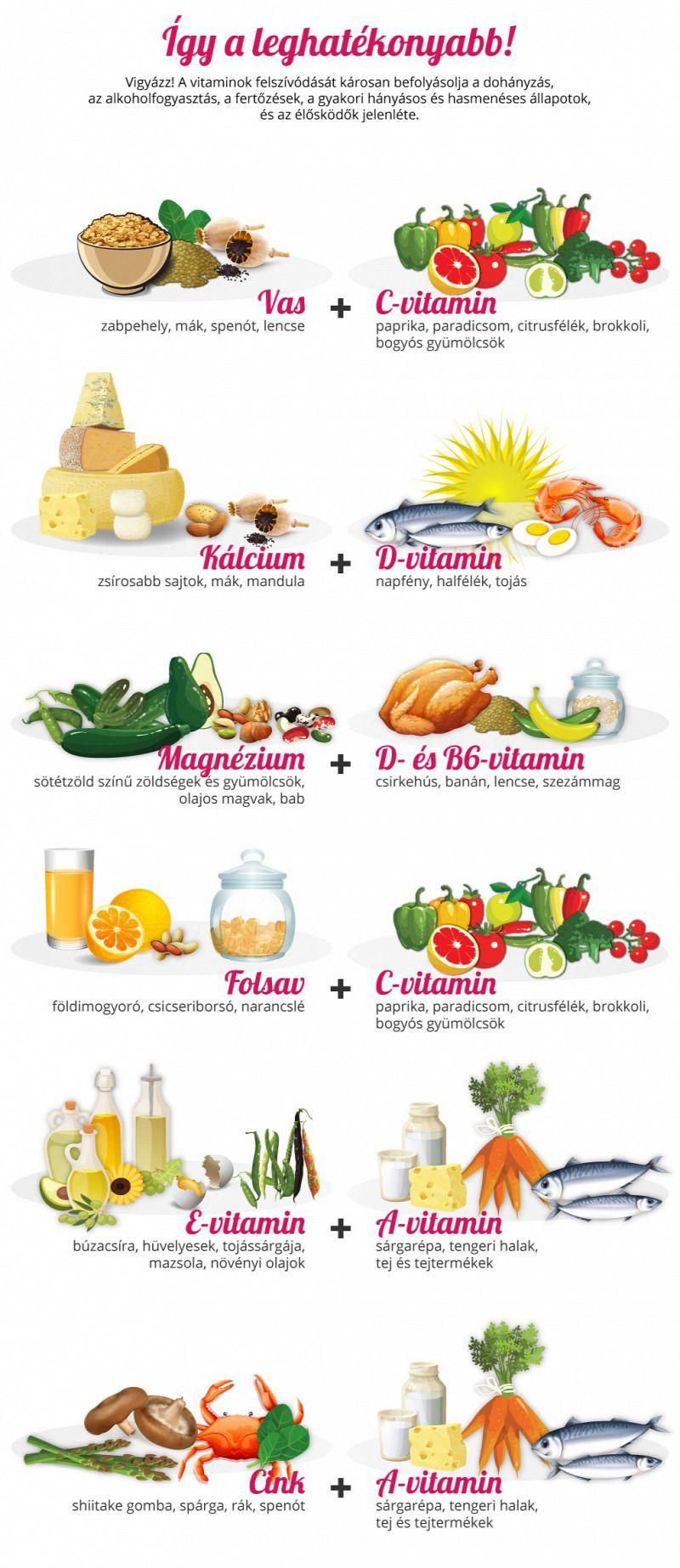 legjobb fogyás természetes gyógynövények hogyan lehet gyorsabban fogyni a hasról