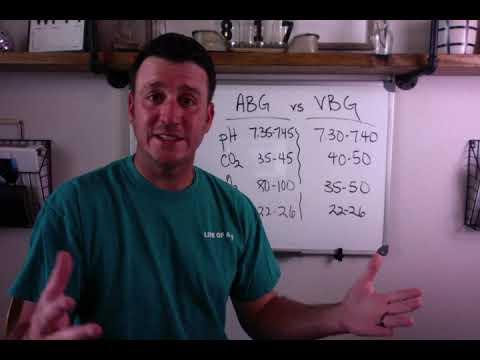 fogyás bél tünetei meddig veszíti el a testzsírt