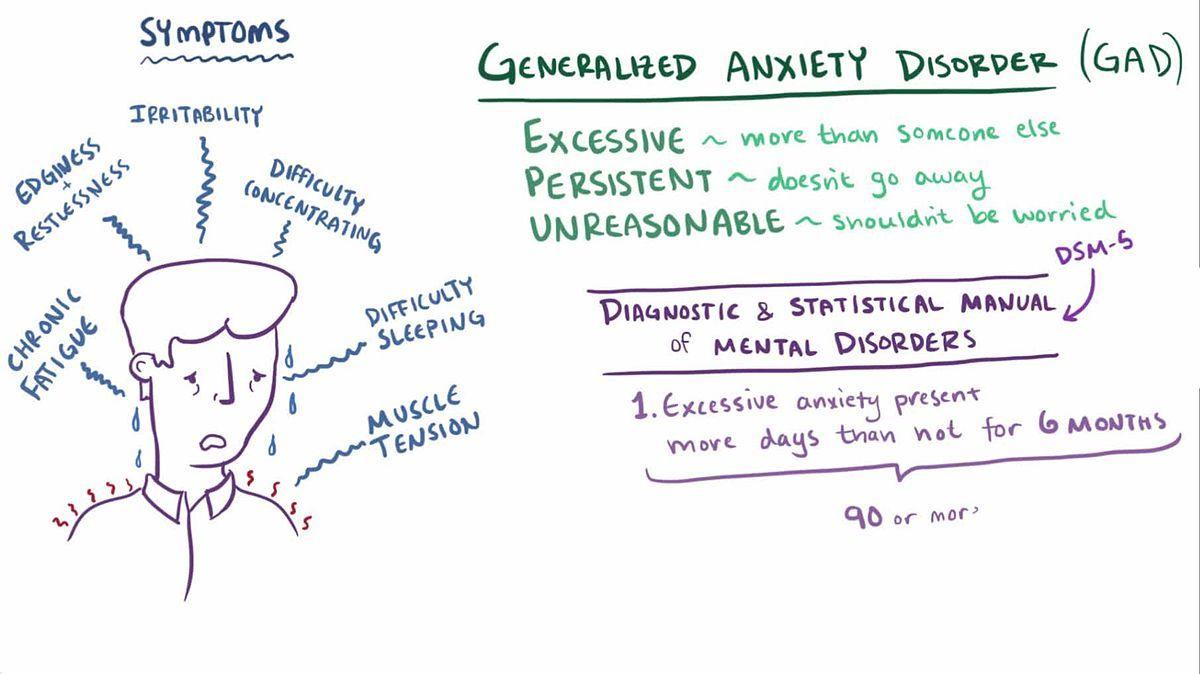 Szorongásos kórképek tünetei és kezelése