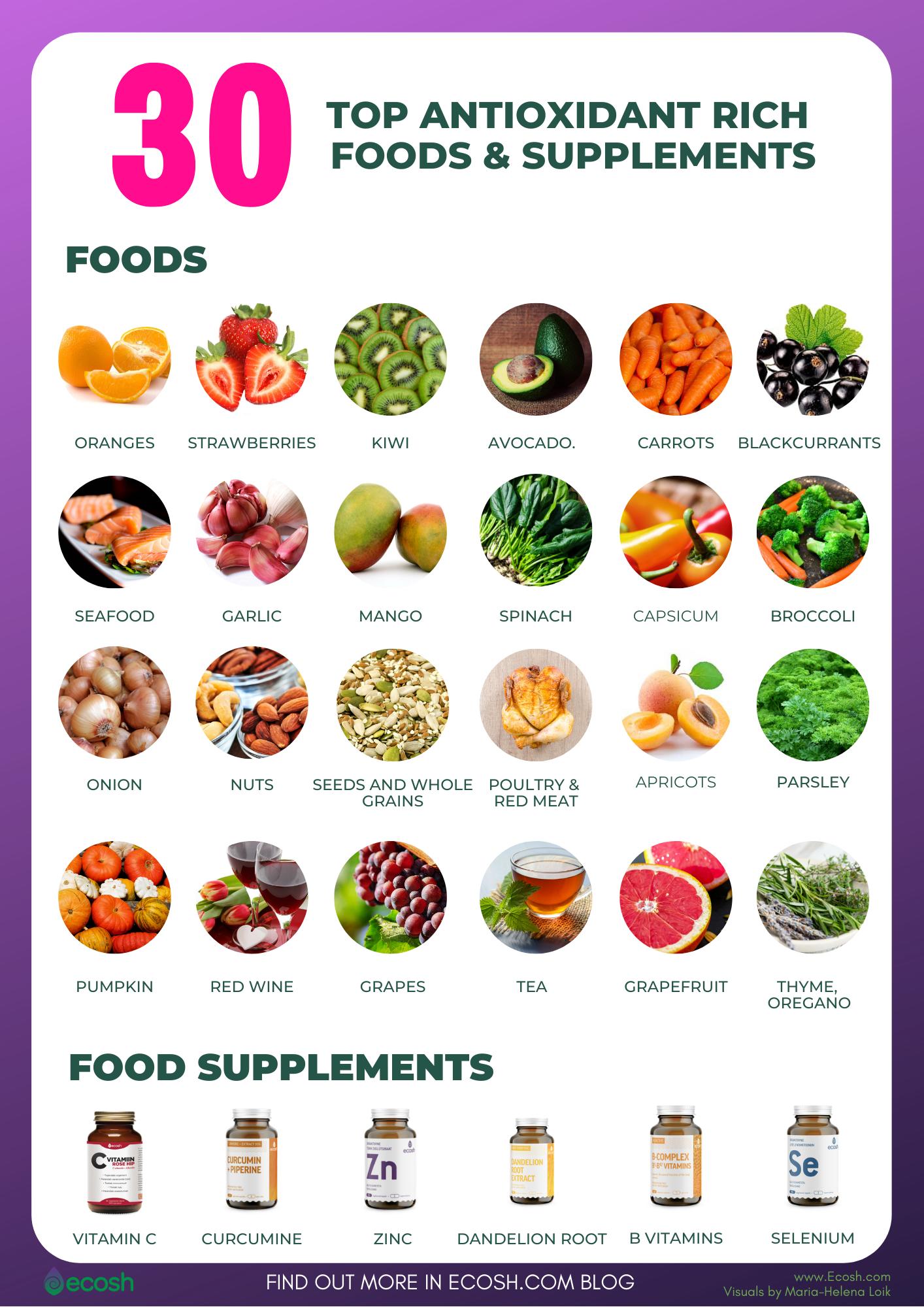 Fokozza a zsírvesztést, Fogyás A-Zig és a sikert akadályozó 7 fő hiba - Vital Living