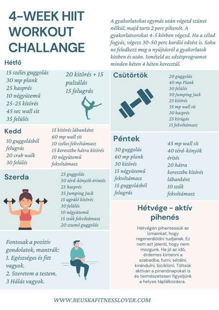 bmi fogyás kihívás