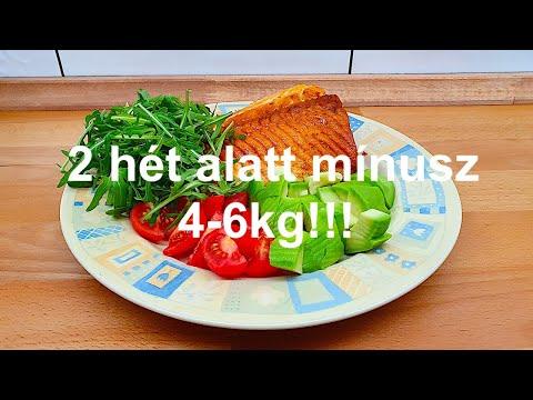 Hogy sikeres legyen a fogyás fenntartása Hogyan legyen sikeres a diéta? | ELTE Online